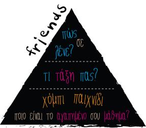 social-skills-pyramid
